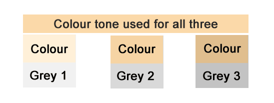 How colour modes affect a grey tone